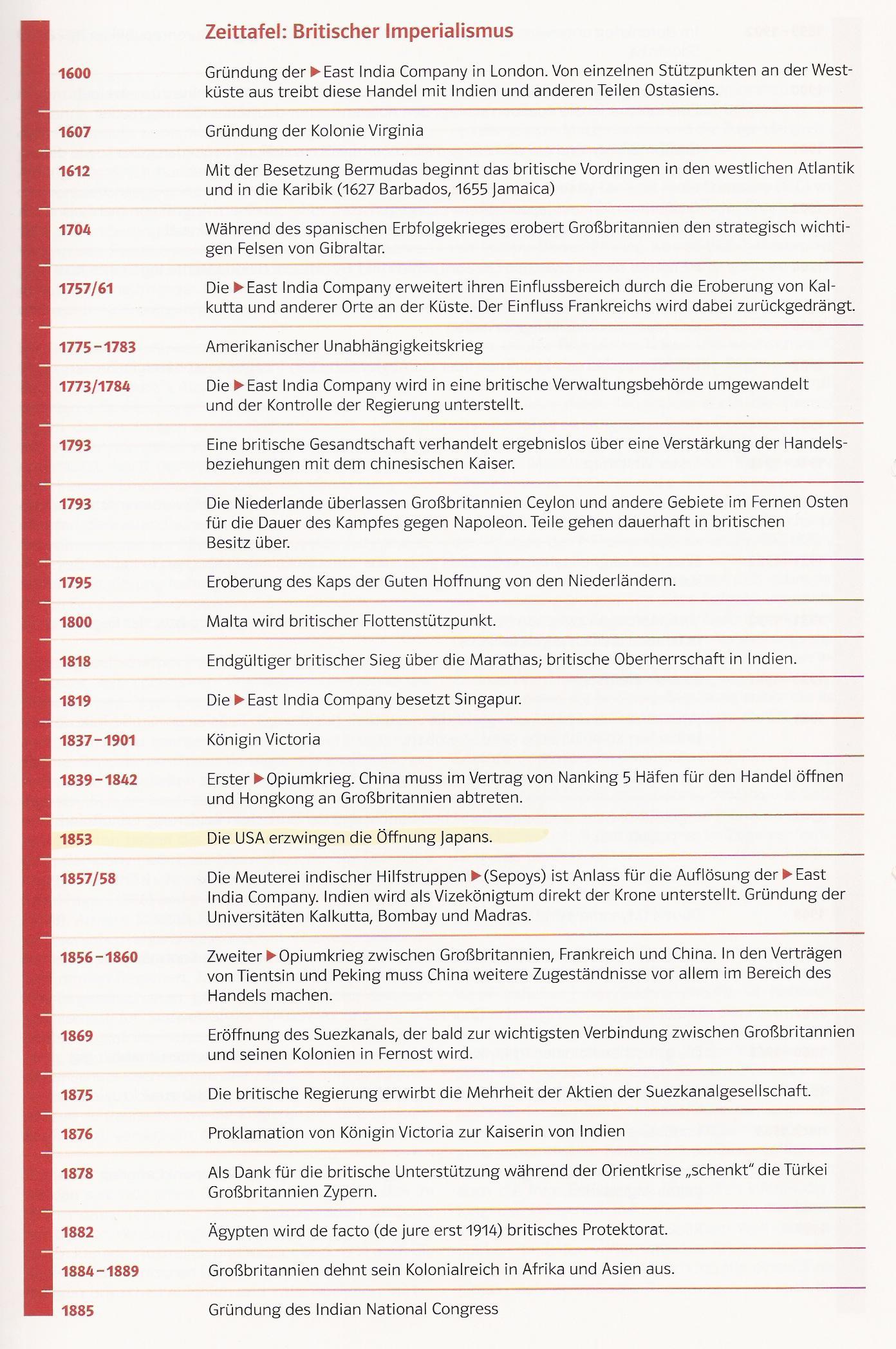 Geschichte Der Psychologie Zeitstrahl
